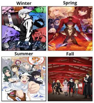デス・パレード、Fate/stay night [Unlimited Blade Works]、下ネタという概念が存在しない退屈な世界