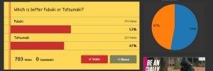 【ワンパンマン】フブキ、タツマキ外国人の好みは?驚きの結果が!